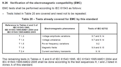 type b型ic-cpd中漏电流检测元件的emc问题的考虑