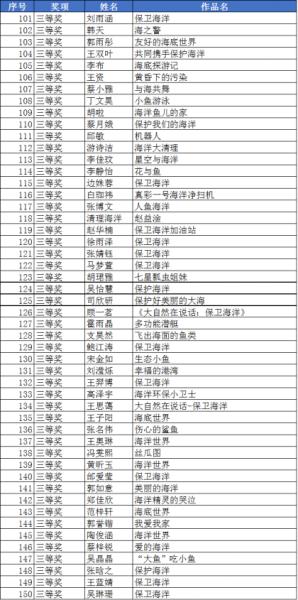 王若晗      《保卫海洋》     刘铭皞      《保护海洋,人人有责》图片